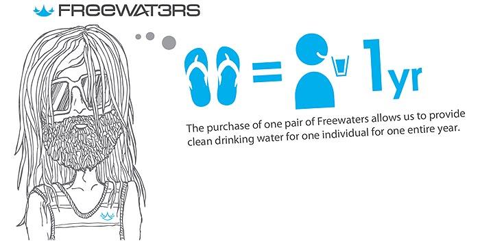Freewaters Company Q&A on Malakye.com